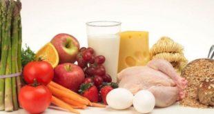 Cum se combina corect alimentele