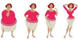 Cum sa slabesti fara a tine dieta
